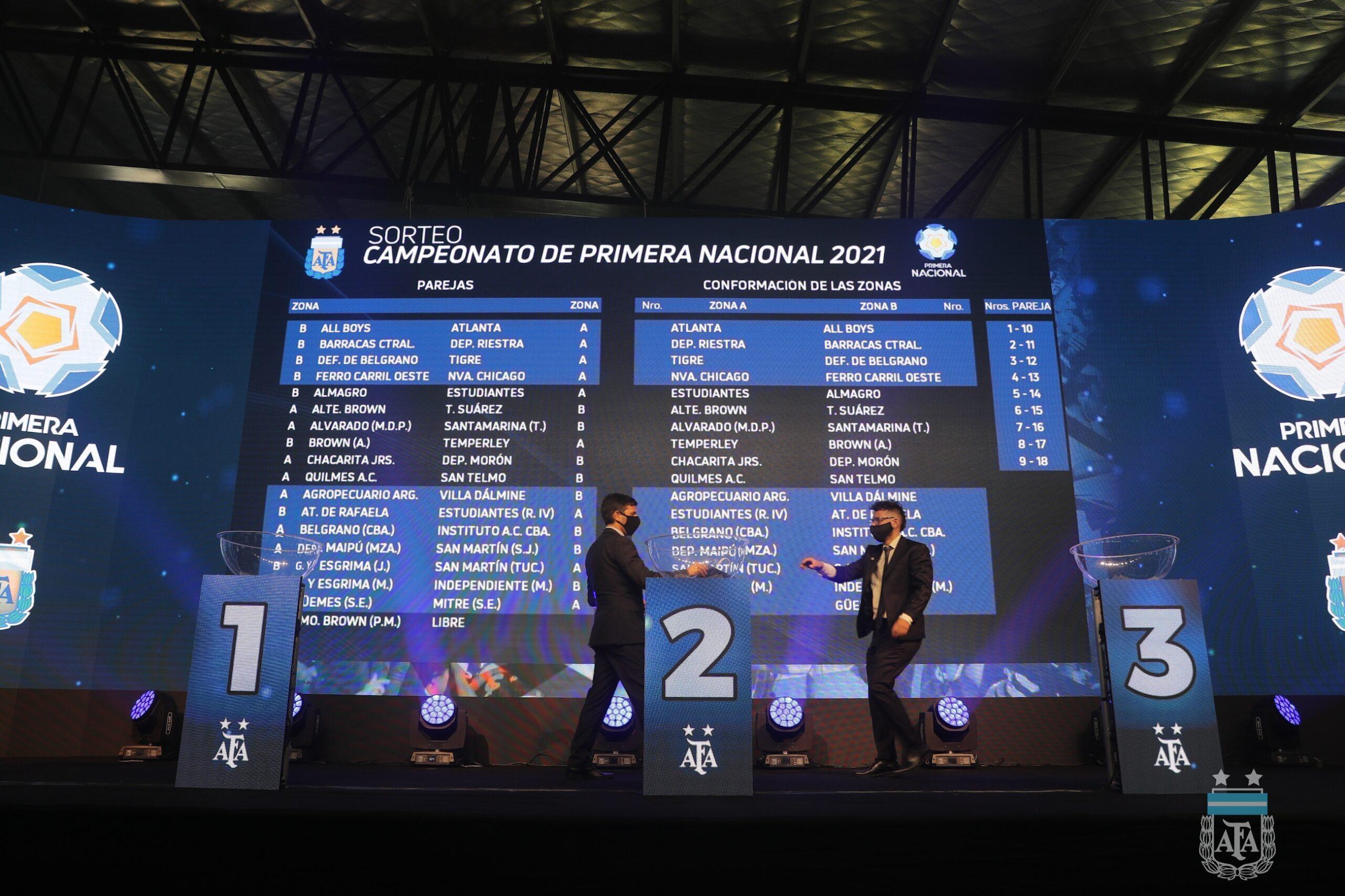 Primera Nacional: los clubes ya tienen asignadas las zonas
