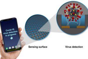 Científicos de GE desarrollan tecnología para agregar el detector de virus COVID-19 a su dispositivo móvil